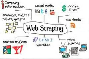 Web Scraping: Pitfalls and Proactive Best Practices - Foundry Law Group